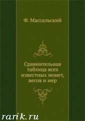 Массальский Ф. Сравнительная таблица всех известных монет, весов и мер. 2011